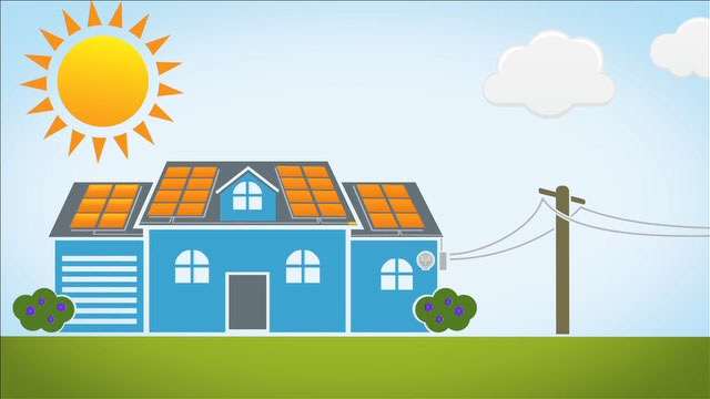 Solar Panels The Hardest Working Power Source Under The